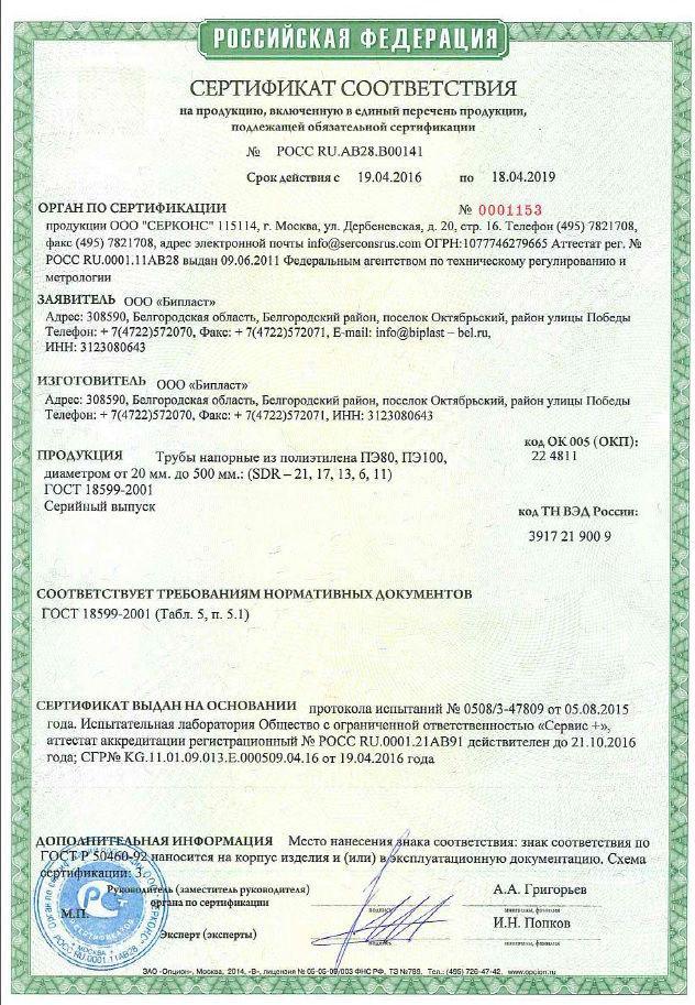 Обязательный сертификат ГОСТ Р